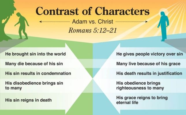 Romans 5:12-21 Adam And Christ — Tell the Lord Thank You